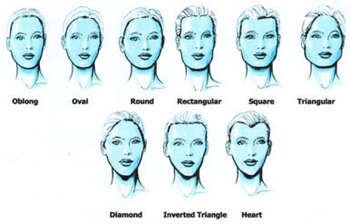 d539694ca3877 Para cada rosto, um corte de cabelo. Escolha o seu! - Últimas ...
